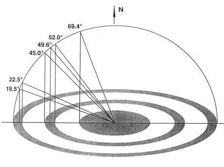 David Wilcock: 2012 e Politica IV: Storia dei Crop Circles (parte 1/2) 4
