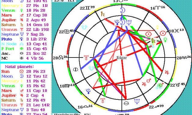 Astrological Similarities Between Edgar Cayce and David Wilcock