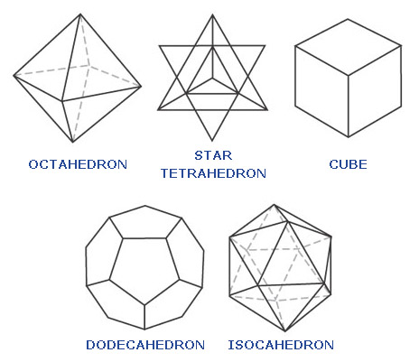 CHAPTER 03: HARMONIC PYRAMIDS ON EARTH AND ABROAD